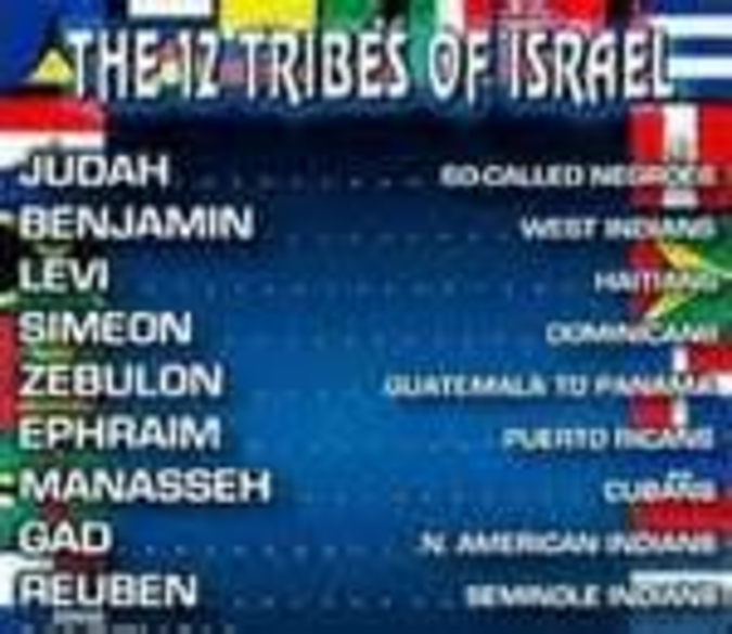12 Tribes Of Israel The Awakening Has Begun People Of Negro